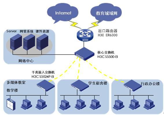 ER6300组网应用图.jpg